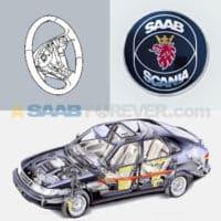 SAAB 900 Steering